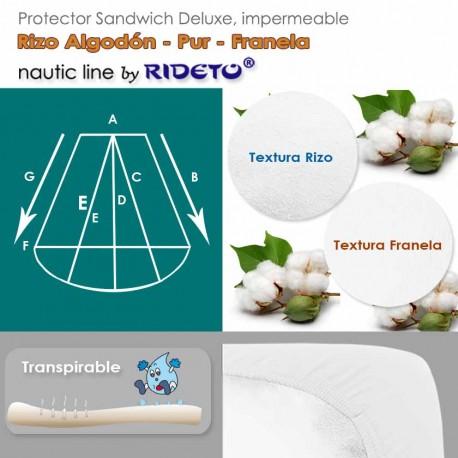 Deluxe Protector impermeable Viscosa Bambú + Interlock Poliéster colchón barco Trapecio redondeado