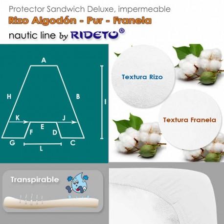 Deluxe Protector impermeable Viscosa Bambú + Interlock Poliéster colchón barco Trapecio centro inv.