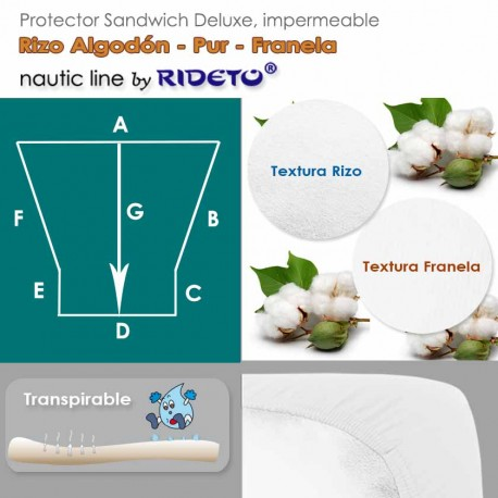 Deluxe Protector impermeable Viscosa Bambú + Interlock Poliéster colchón barco Trapecio embudo