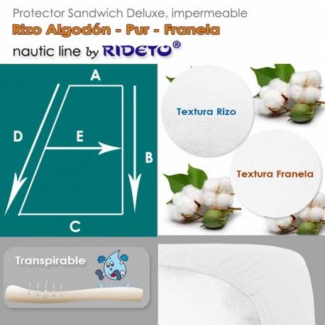 Deluxe Protector impermeable Viscosa Bambú + Interlock Poliéster colchón barco medio Trapecio rect. dcho.