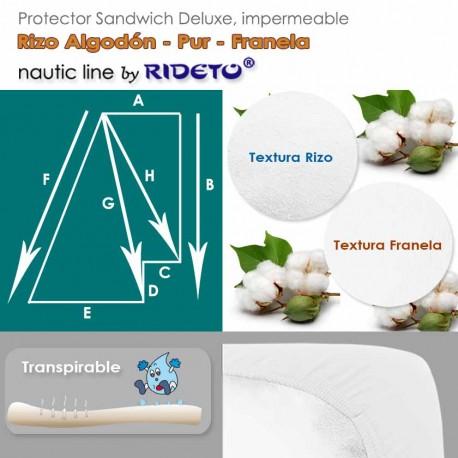 Deluxe Protector impermeable Viscosa Bambú + Interlock Poliéster colchón barco medio Trapecio rect. dcho. inv.