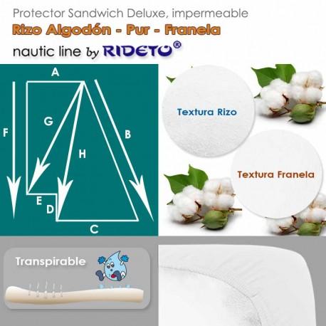 Deluxe Protector impermeable Viscosa Bambú + Interlock Poliéster colchón barco medio Trapecio rect. izq. inv.