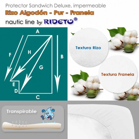 Deluxe Protector impermeable Viscosa Bambú + Interlock Poliéster colchón barco medio Trapecio diagonal izq. inv.