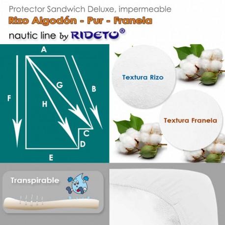 Deluxe Protector impermeable Viscosa Bambú + Interlock Poliéster colchón barco medio Trapecio diagonal dcho. inv.