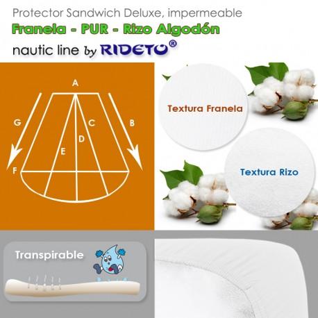 Deluxe Protector impermeable Franela Algodón + Rizo Algodón colchón barco Trapecio Isósc. redondeado